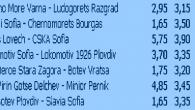 """Три седмици преди старта на новия сезон в """"А"""" група bet-at-home обяви своите коефициенти за срещите от първия кръг на родното първенство. По неясни причини австрийският..."""